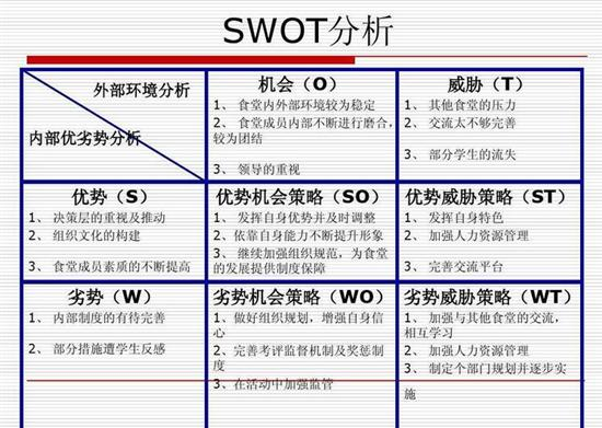 swot个人分析案例_大学生SWOT分析案例范文_瞧这网